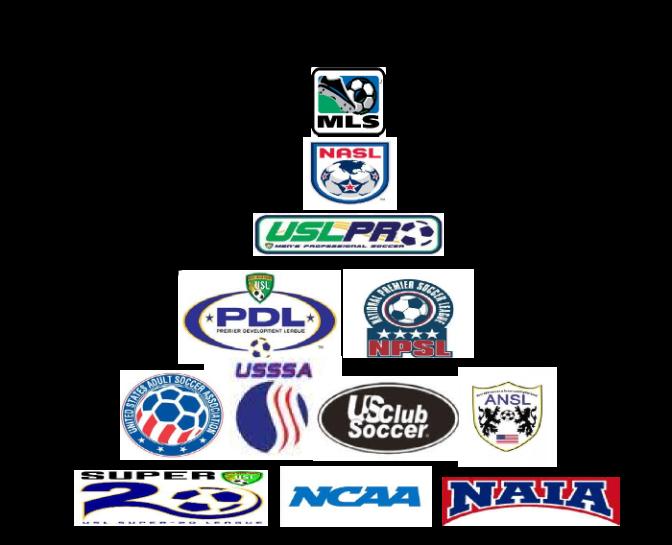 copyright Parlor City Football